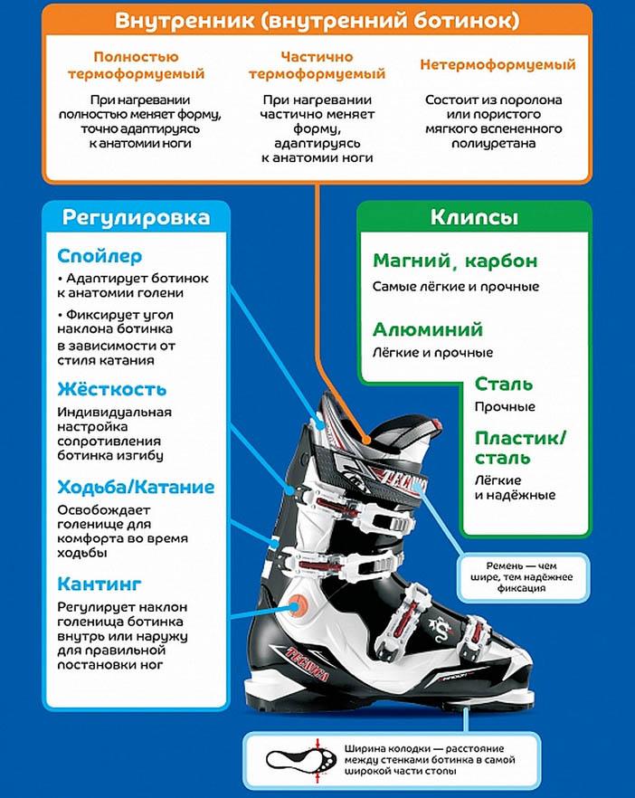 Регулировка ботинка