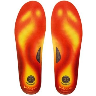 стельки THERM IC Insole CUSTOM (XS)